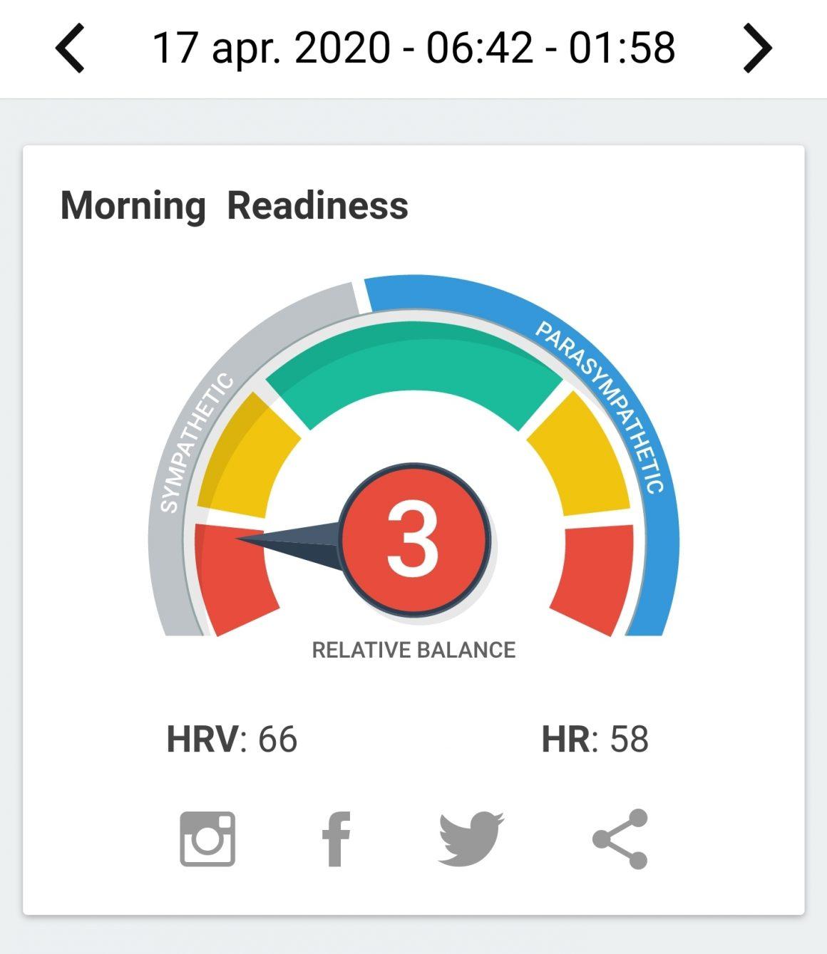HRV meting cijfer