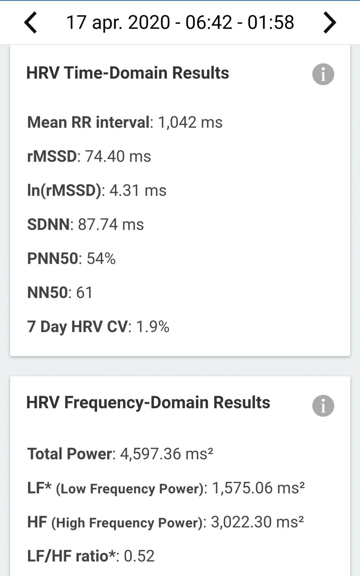 HRV statistieken